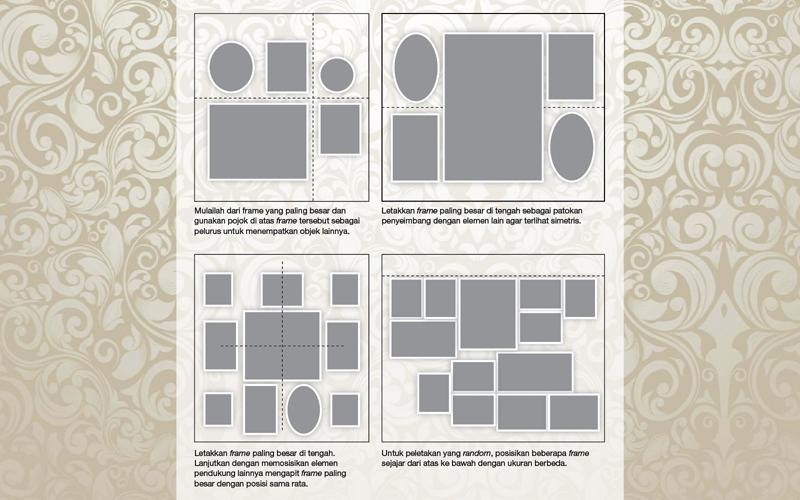 Tips Mempercantik Dinding Rumah