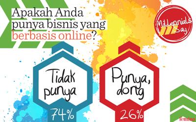 Apakah Anda Memiliki Bisnis Berbasis Online?
