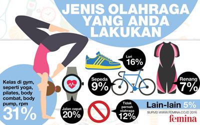 31% Wanita Memilih Yoga Sebagai Olahraga Mereka