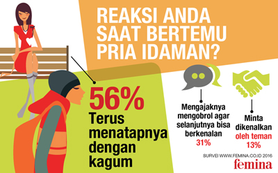 56 % Wanita Cenderung Malu Mendekati Pria yang Ditaksirnya