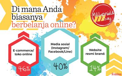 Selain E-Commerce, Media Sosial Juga Jadi Tempat Belanja Online Favorit Millennial