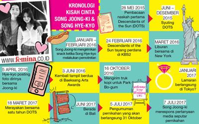 Ini Kronologi Kisah Cinta Song Joong-ki dan Song Hye-kyo, Termasuk Momen Lamaran!