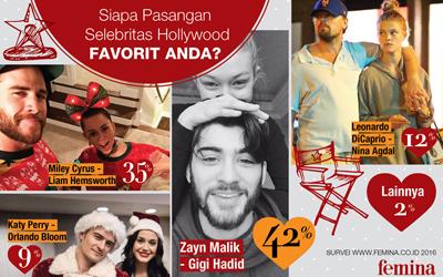 Poling Femina: Zayn Malik dan Gigi Hadid Menjadi Pasangan Selebritas Favorit