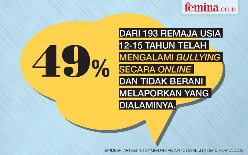 Infografis 5 Fakta Mengejutkan Tentang Pelaku Dan Korban Cyberbullying