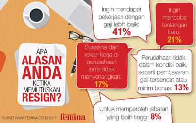 Infografis: Ini yang Menjadi Alasan Seseorang Resign dari Pekerjaannya!