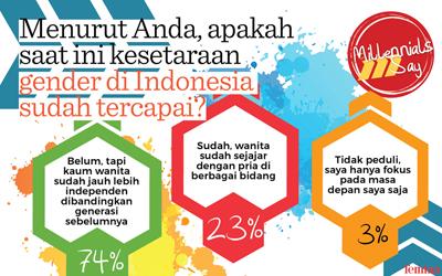 Apakah Kesetaraan Gender di Indonesia Sudah Tercapai?